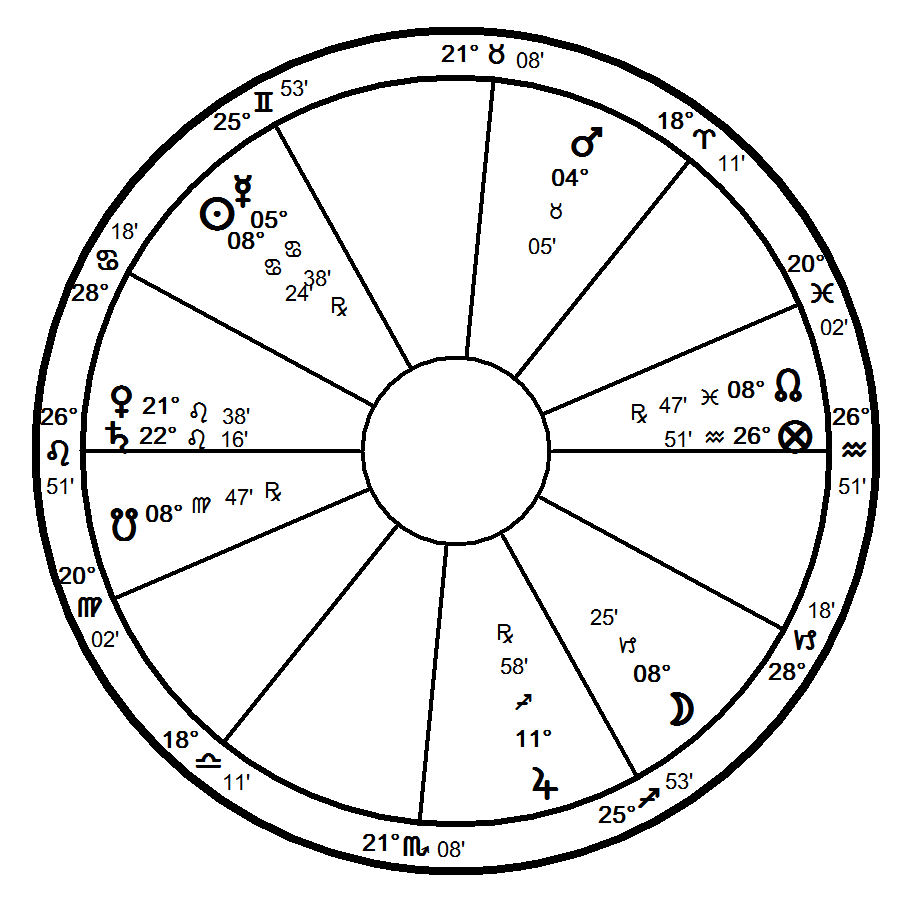 fullmoonjune302007 Astrology of the Full Moon:  The Full Moon of June 30, 2007
