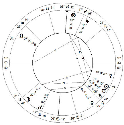 "willhecomebackwhygone Horary Astrology: Free Reading – ""Will He Come Back?"""